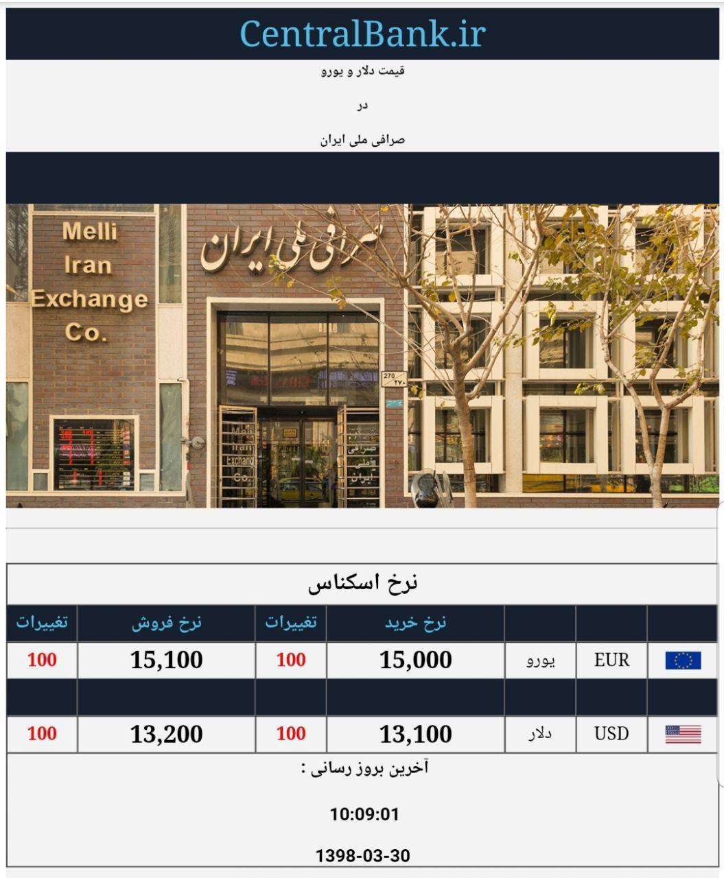 قیمت دلار و یورو در صرافی ملی 30 خرداد