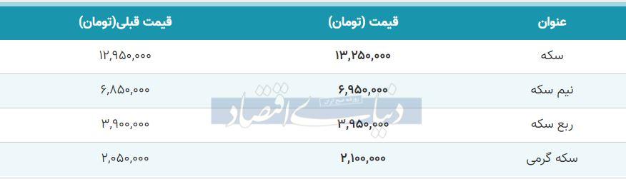 قیمت سکه امروز اول مهر 99