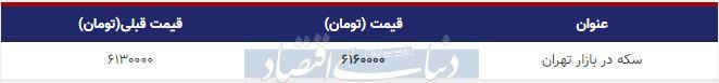قیمت سکه در بازار امروز تهران ششم اسفند 98
