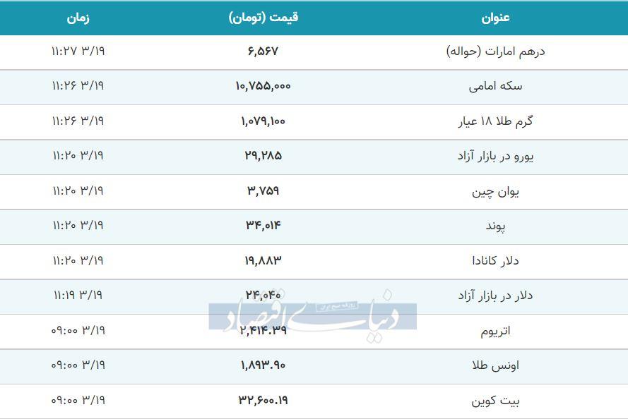 قیمت طلا، سکه و دلار امروز 19 خرداد 99