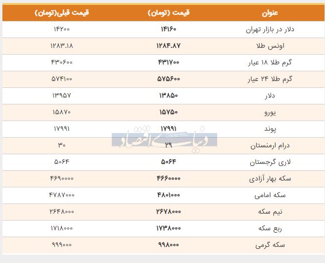 قیمت طلا، سکه و دلار امروز پنجم خرداد