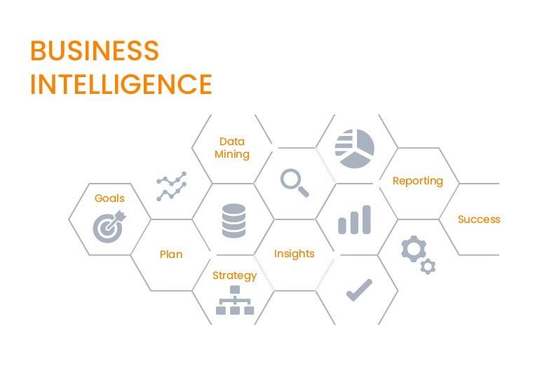 هوش تجاری2
