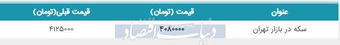 قیمت سکه در بازار امروز تهران چهارم شهریور 98