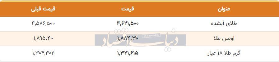 قیمت طلا امروز 9 مهر 99