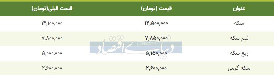 قیمت سکه امروز 14 مهر 99