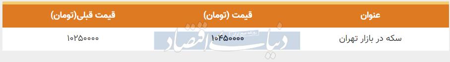 قیمت سکه در بازار امروز تهران 15 تیر 99