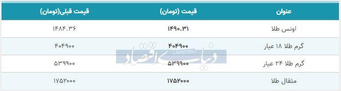قیمت طلا امروز 25 مهر 98