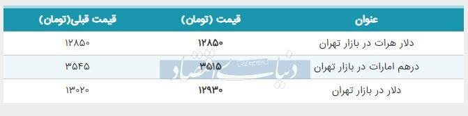 قیمت دلار در بازار امروز تهران 11 تیر