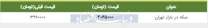 قیمت سکه در بازار امروز تهران 25 شهریور 98