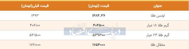 قیمت طلا امروز 24 مهر 98