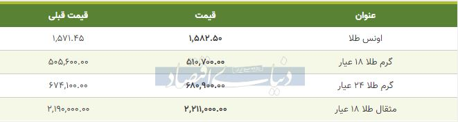 قیمت طلا امروز هفتم بهمن 98
