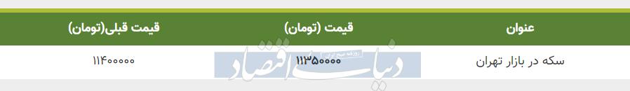 قیمت سکه در بازار امروز تهران 11 مرداد 99