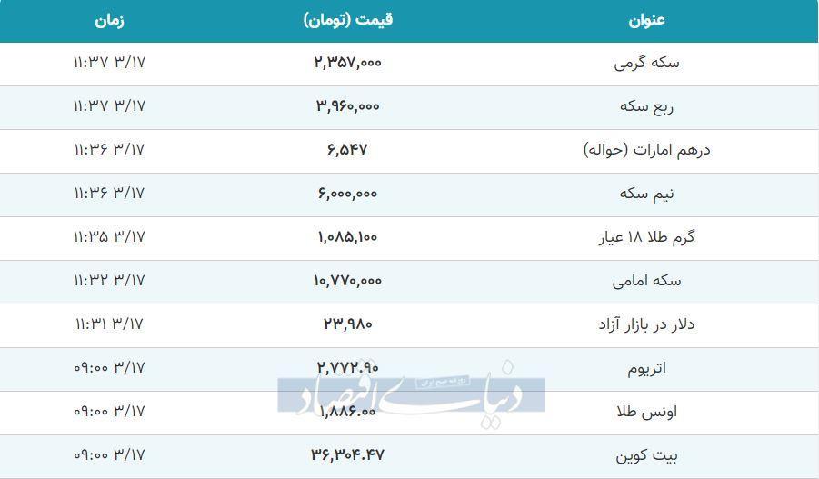 قیمت طلا، سکه و دلار امروز 17 خرداد 99