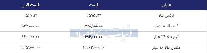 قیمت طلا امروز 24 بهمن 98
