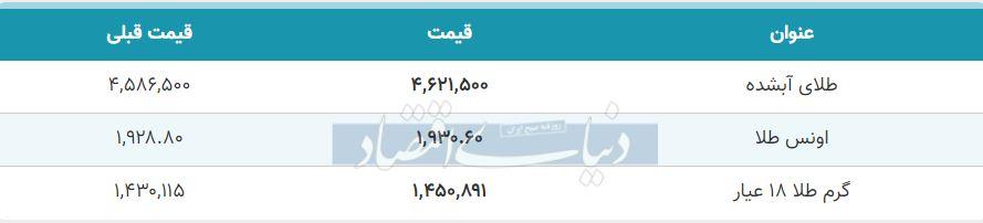 قیمت طلا امروز 20 مهر 99
