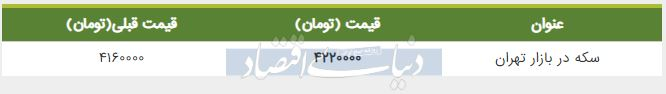 قیمت سکه در بازار امروز تهران 30 تیر 98