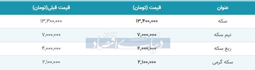 قیمت سکه امروز سوم مهر 99