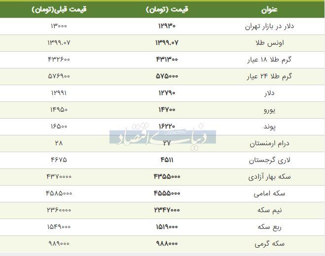 قیمت طلا، سکه و دلار امروز 17 تیر