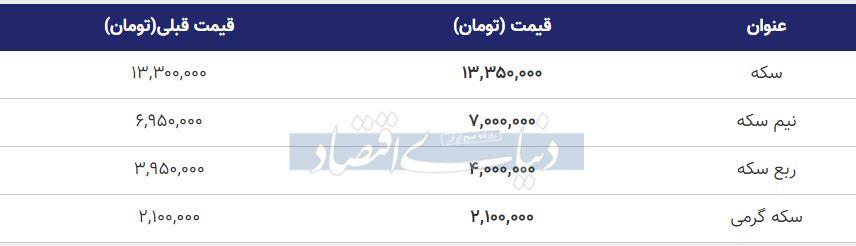 قیمت سکه امروز دوم مهر 99