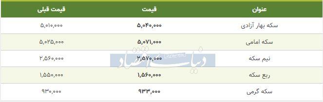 قیمت سکه امروز 20 بهمن 98