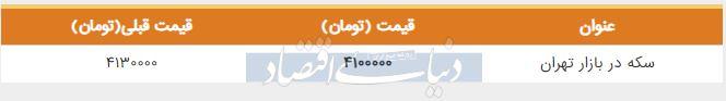 قیمت سکه در بازار امروز تهران 20 شهریور 98