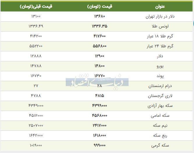 قیمت طلا، سکه و دلار امروز 23 خرداد