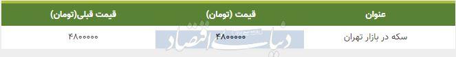 قیمت سکه در بازار امروز تهران 22 دی 98