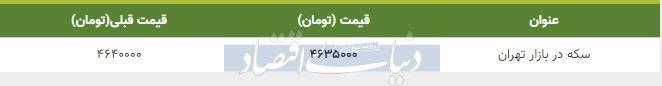 قیمت سکه در بازار امروز تهران 17 آذر 98