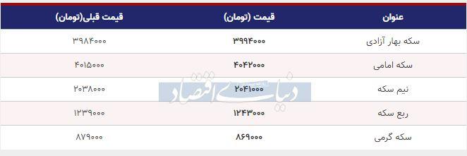 قیمت سکه امروز دوم مهر 98