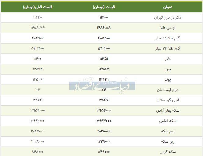 قیمت طلا، سکه و دلار امروز 22 مهر 98