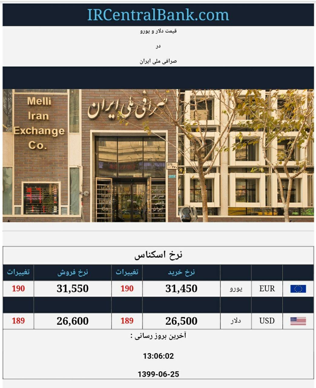 قیمت دلار و یورو در صرافی ملی امروز 25 شهریور 99