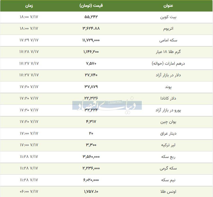 قیمت طلا، سکه و دلار امروز 17 مهر 1400