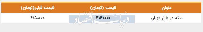 قیمت سکه در بازار امروز تهران 31 مرداد 98