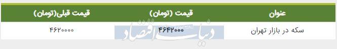 قیمت سکه در بازار امروز تهران 29 خرداد