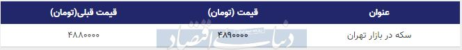سکه در بازار امروز تهران سوم بهمن 98
