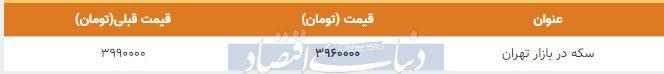 قیمت سکه در بازار امروز تهران 21 مهر 98