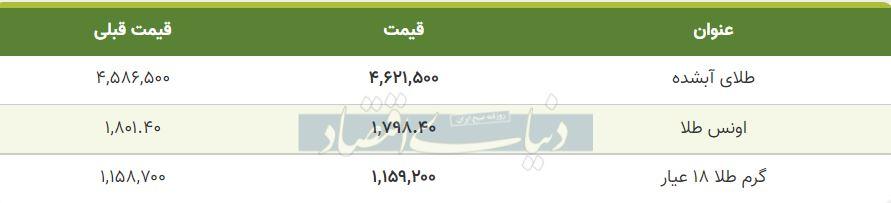 قیمت طلا امروز 24 شهریور 1400
