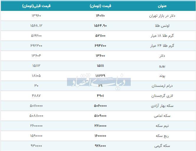 قیمت طلا، سکه و دلار امروز 23 بهمن 98