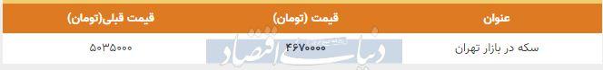 قیمت سکه در بازار امروز تهران 19 دی 98