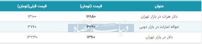 قیمت دلار در بازار امروز تهران 21 آذر 98