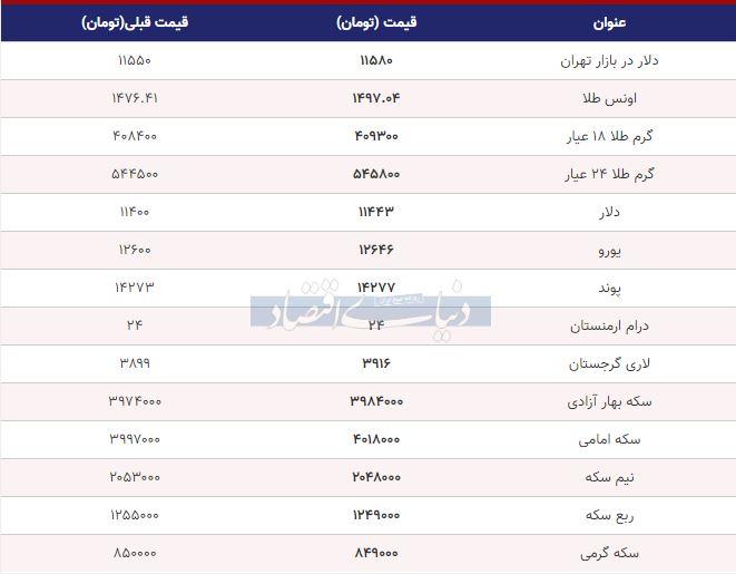 قیمت طلا، سکه و دلار امروز 11 مهر 98