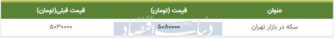 قیمت سکه در بازار امروز تهران 20 بهمن 98