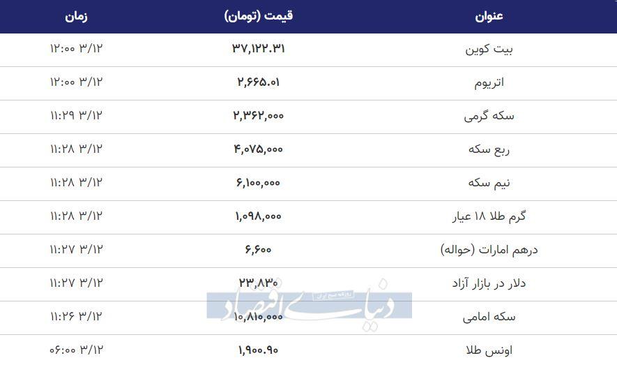 قیمت طلا، سکه و دلار امروز 12 خرداد 99
