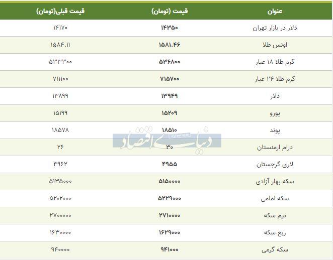 قیمت طلا، سکه و دلار امروز 28 بهمن 98
