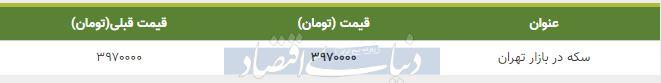 قیمت سکه در بازار امروز تهران 23 مهر 98