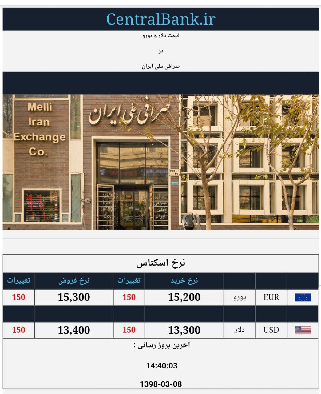 قیمت دلار و یورو در صرافی ملی هشتم خرداد