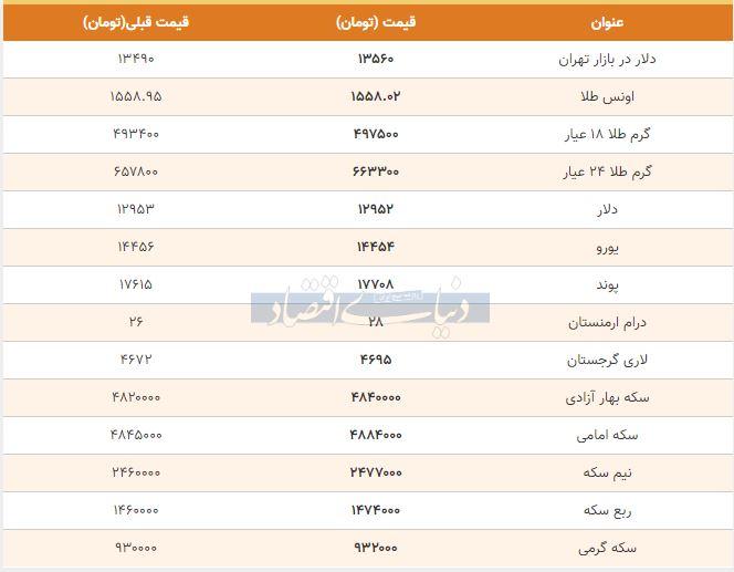 قیمت طلا، سکه و دلار امروز دوم بهمن 98