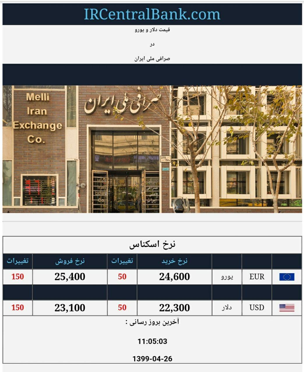 قیمت دلار و یورو در صرافی ملی امروز 26 تیر 99