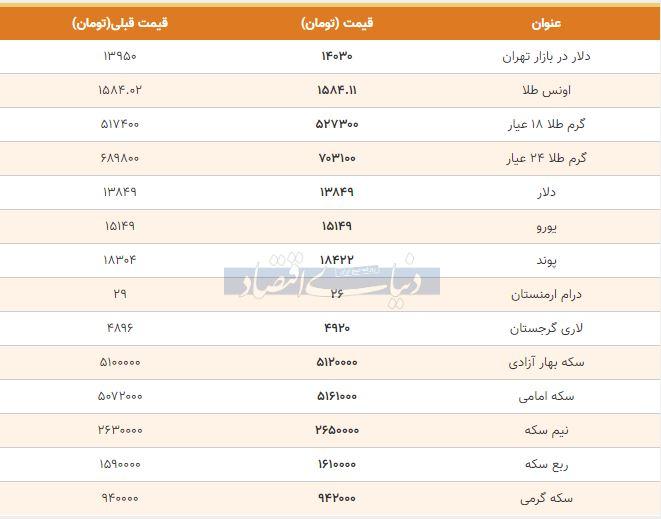 قیمت طلا، سکه و دلار امروز 26 بهمن 98