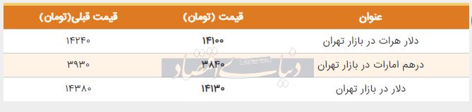 قیمت دلار در بازار امروز تهران دوم خرداد